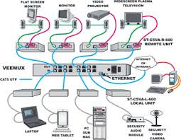 wiring diagram for cat5 connectors on wiring images free download Wiring Diagram Cat5 wiring diagram for cat5 connectors on wiring diagram for cat5 connectors 1 cat 6 wiring diagram cat5 wall plate wiring diagram wiring diagram cat 5 cable