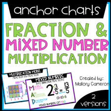 Multiplying Fractions By Whole Numbers Anchor Chart Fraction And Mixed Number Multiplication Anchor Charts