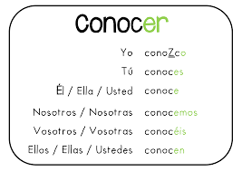 Verbo Conocer Spanish Grammar Learning Spanish Spanish