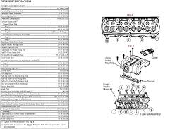 ford 5 4 l engine diagram wiring library ford 5 4 l engine diagram 2 fox body 302 engine diagram wiring info •