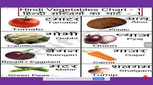 Vegitable Name Chart Video English With Hindi Video