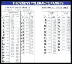 Aluminum Sheet Gauge Chart 16 Ga Aluminum Thickness Kabarindo Co