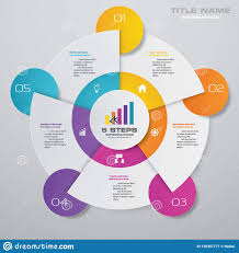 Modern 5 Steps Cycle Chart Infographics Elements Stock
