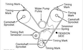 fuse box diagram 2003 mitsubishi galant on fuse images free 2002 Mitsubishi Galant Wiring Diagram fuse box diagram 2003 mitsubishi galant 14 2003 buick park avenue fuse box diagram 1999 mitsubishi galant wiring diagram 2004 mitsubishi galant wiring diagram