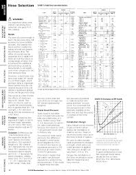 Weatherhead Hydraulic Fittings Chart Weatherhead Hydraulic Fittings Chart Jetar