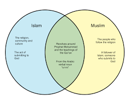 Similarities Between Islam And Christianity Venn Diagram Difference Between Islam And Muslim Whyunlike Com