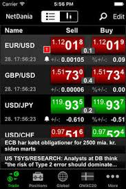 Netdania Forex Charts Netdania Global Stock Forex Trading For Ios Free