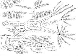 ethics essay virtue ethics essay