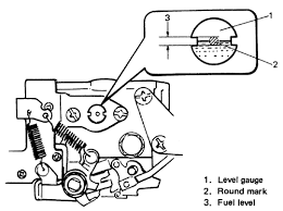 repair guides carbureted fuel system carburetor autozone com 2 before removing the upper carburetor air horn observe the fuel level gauge on the side of the carburetor if the round mark does not fall in the middle