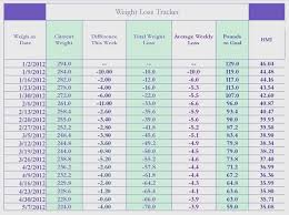 Belgian Malinois Weight Chart Choice Image Free Any Chart