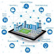 Smart Buildings Innovative Lösungen Für Smart Buildings Ssm Euromicron