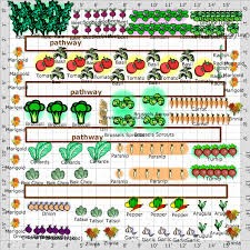 Small Picture 5 Mostly Free Online Vegetable Garden Planners 7 High Tech Online