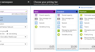 Introduction To Azure Service Bus For Msmq Users Part 1