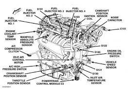 dodge neon engine diagram dodge wiring diagrams online