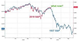 The Stock Market Has Surged Since Christmas Is It Time For