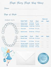 Tooth Lost Chart