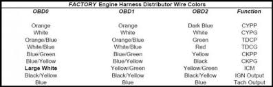 honda obd2 alternator wiring diagram honda image honda obd2 alternator wiring diagram wiring diagram on honda obd2 alternator wiring diagram