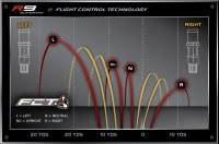 Taylormade R9 Driver Settings Chart Taylormade R9 Tp