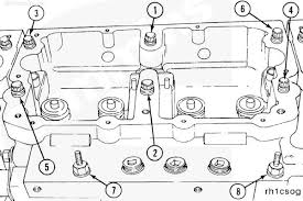 need to know the bolt tightening sequence for an n14 the cam graphic