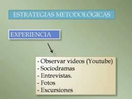 planeamiento de clases plan de clase ciclo del aprendizaje mp4 youtube