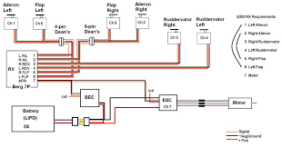 futaba servo wiring diagrams schematics and wiring diagrams servo drive wiring diagram diagrams and schematics