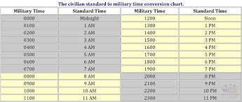 Est To Ist Time Chart Understanding And Using Military Time