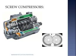 types of refrigeration compressors. screw compressors: refrigeration and air conditioning types of refrigeration compressors r