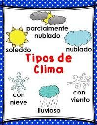 Weather Unit Unidad Del Clima Dual Language English