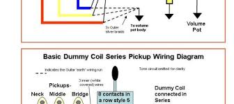 single coil pickup wiring diagram images pickup wiring diagrams wiring harness wiring diagram wiring