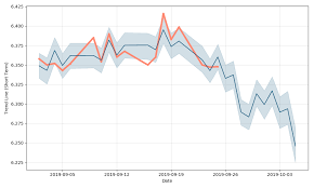 Binckbank Stock Forecast Up To 7 193 Eur Binck Stock