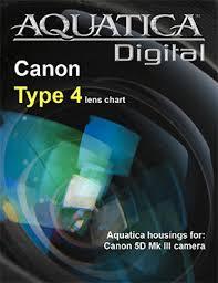 Aquatica Port Chart Aquatica Underwater Lens Chart For Canon 5d Mark Iii