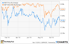 3 Stocks Were Watching In The Fourth Quarter The Motley Fool
