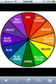use this wheel to find which color concealer works best yellow bluish bruise under