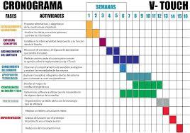 Formatos De Cronogramas De Actividades Ejemplo De Cronograma El Pensante