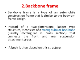 Type of picture frame Structure Xframe 15 Slideshare 2frame
