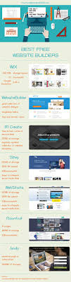 ideas about build website business best website builders bloxup com