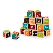 periodic table building blocks 1 thumbnail