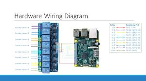 2015 knightware hardware wiring diagram for our tally controller