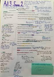 macbeth essay topics essay act essay questions essay topics for  macbeth act 3 essay 91 121 113 106 macbeth act 3 essay