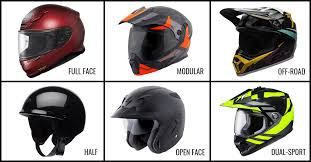 Speed Strength Helmet Size Chart A Beginners Guide To Types Of Motorcycle Helmets