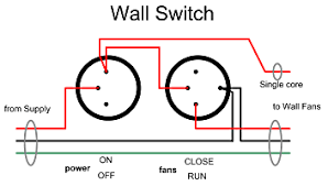 electrical light wiring diagram the wiring deta double light switch wiring diagram wire