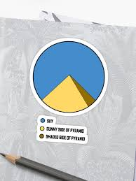 Pyramid Pie Chart Joke Funny Pyramid Pie Chart Meme Sticker