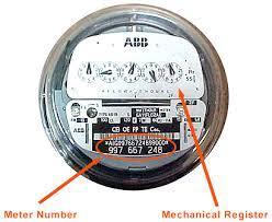 reading meter