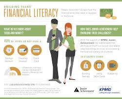 teen financial literacy google search ccr  literacy