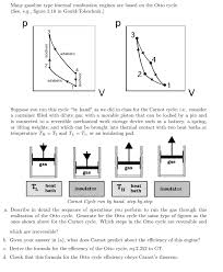 Design Efficiency Formula Solved Many Gasoline Type Internal Combustion Engines Are
