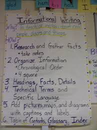 Informative Explanatory Writing Anchor Chart