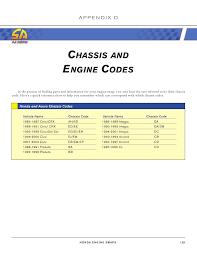 Honda Civic Engine Swap Chart