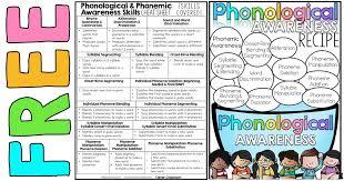 Phonemic Awareness Cheat Sheet Freebie - Clever Classroom Blog