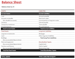 balance sheet template sample balance sheet template created in ms word office