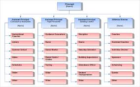 Free Blank Organizational Chart Blank Chart Template 17 Free Psd Vector Eps Word Pdf